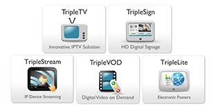 Tripleplay Solutions